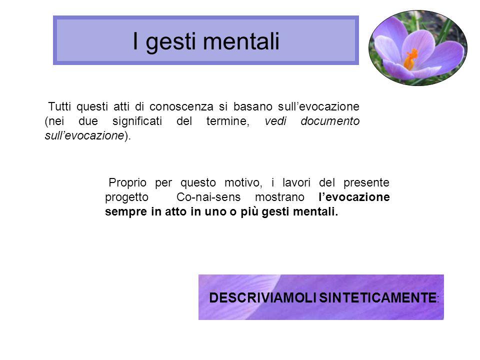 I gesti mentali DESCRIVIAMOLI SINTETICAMENTE: