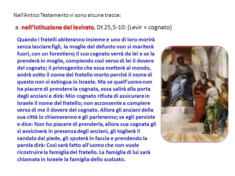 a. nell'istituzione del levirato, Dt 25,5-10: (Levir = cognato)
