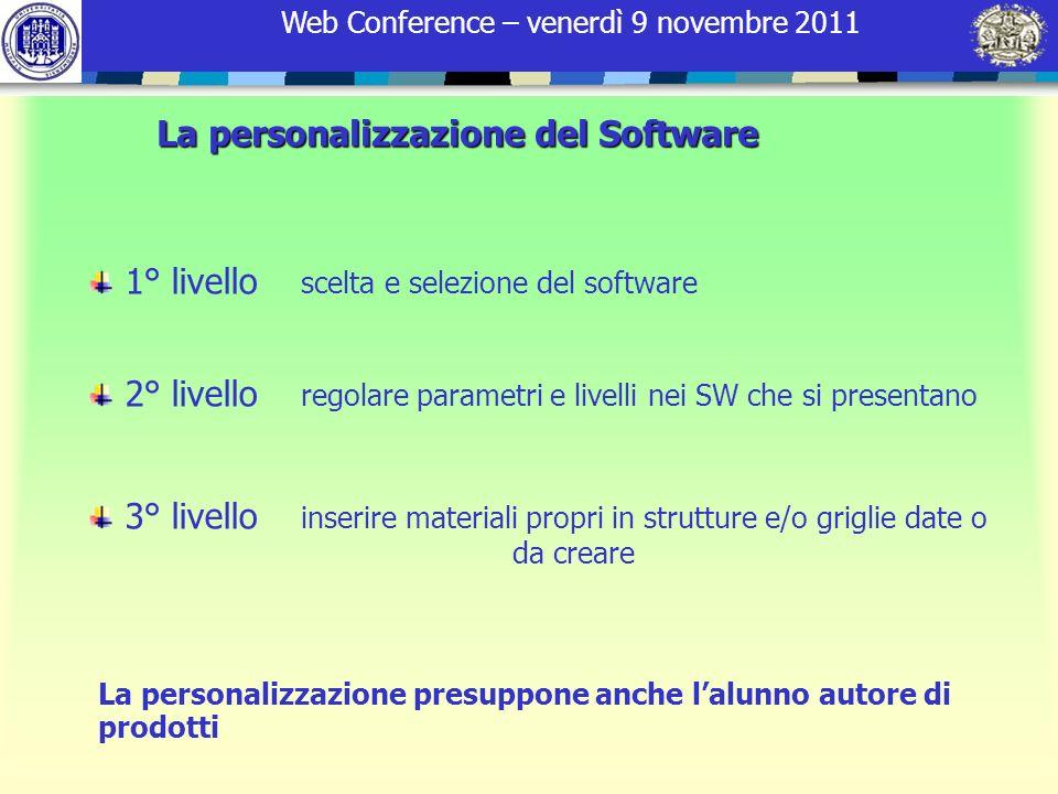 La personalizzazione del Software