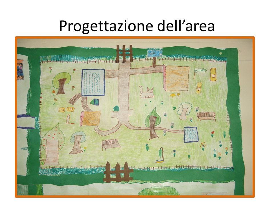Progettazione dell'area