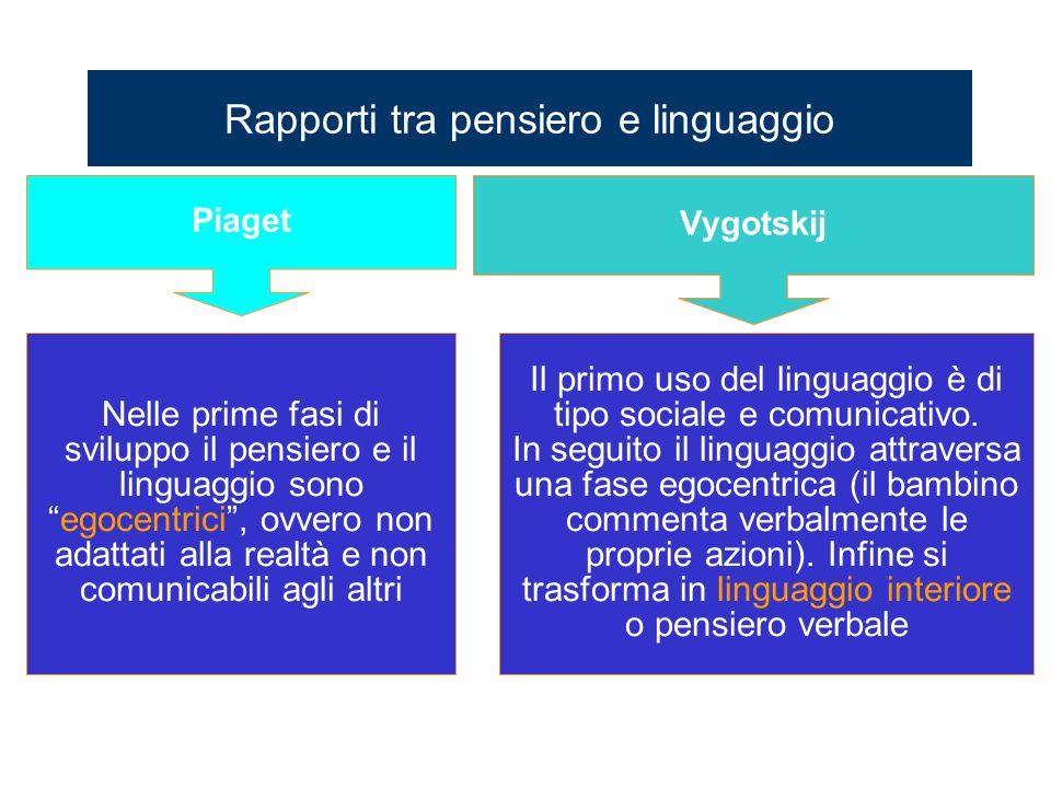 Rapporti tra pensiero e linguaggio