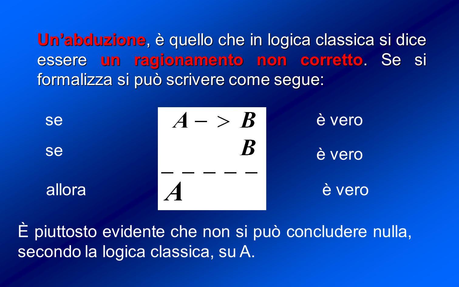 Un'abduzione, è quello che in logica classica si dice essere un ragionamento non corretto. Se si formalizza si può scrivere come segue: