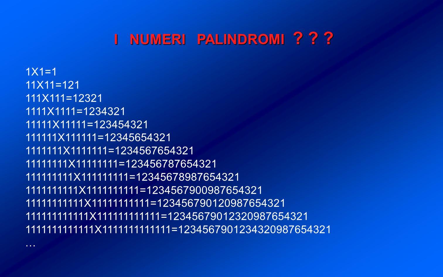 I NUMERI PALINDROMI 1X1=1 11X11=121 111X111=12321