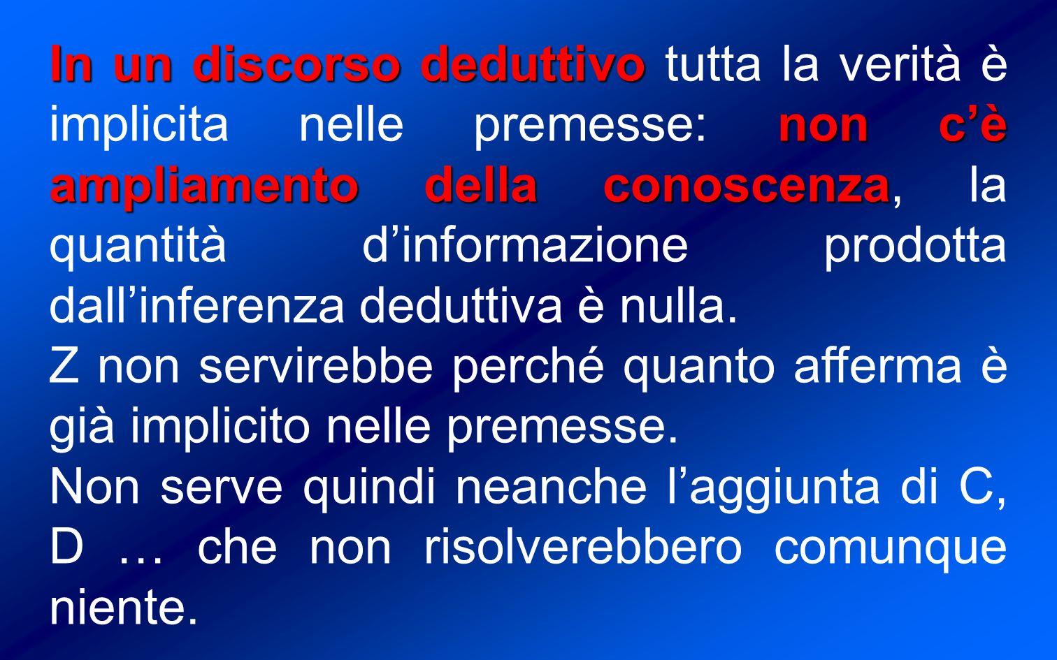 In un discorso deduttivo tutta la verità è implicita nelle premesse: non c'è ampliamento della conoscenza, la quantità d'informazione prodotta dall'inferenza deduttiva è nulla.