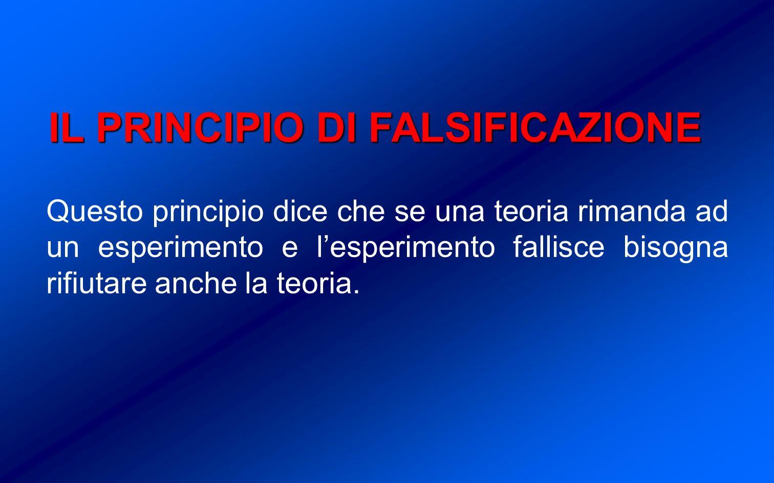 IL PRINCIPIO DI FALSIFICAZIONE