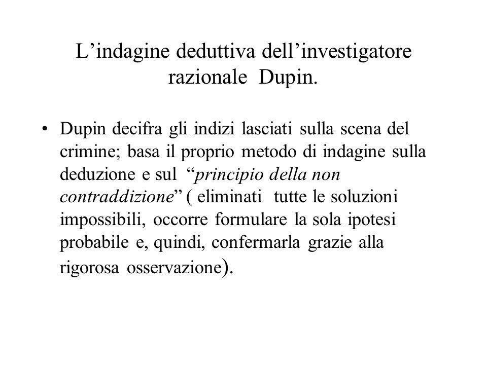 L'indagine deduttiva dell'investigatore razionale Dupin.