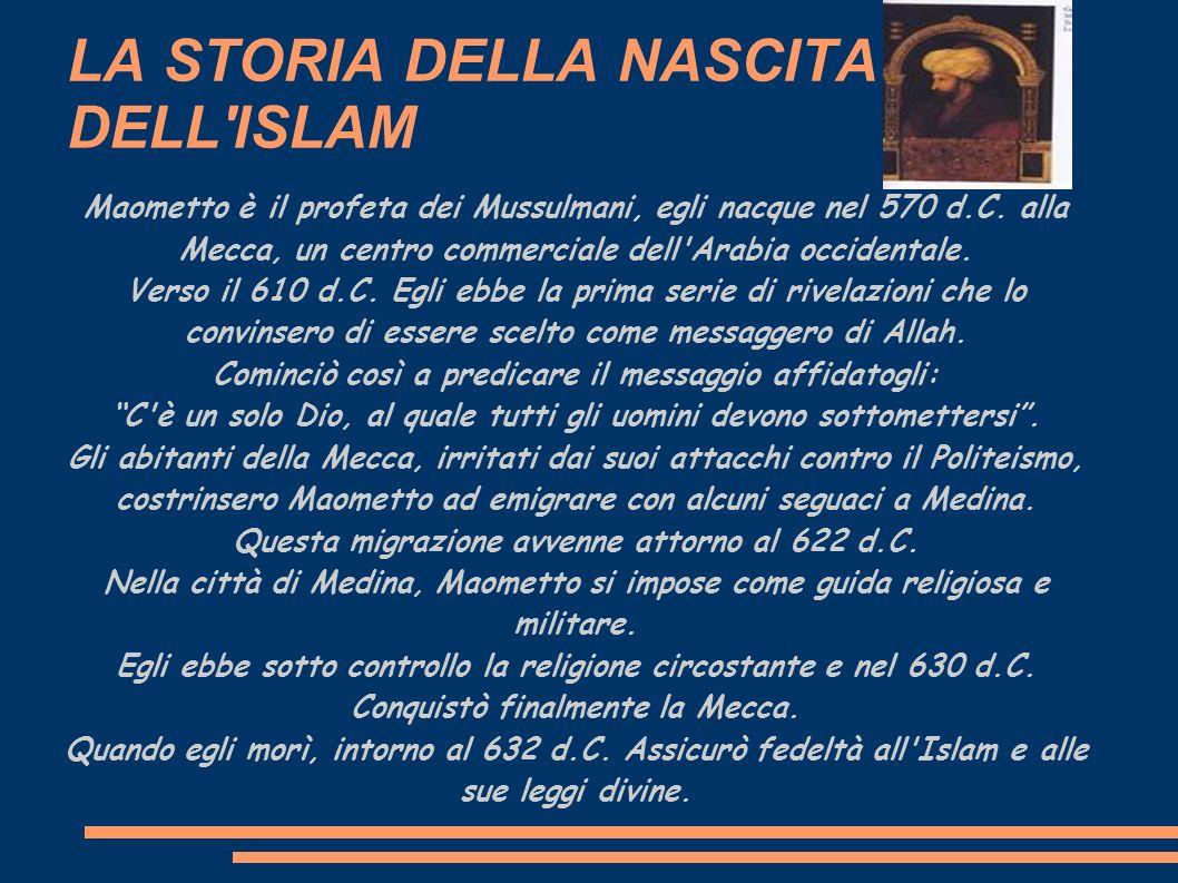 LA STORIA DELLA NASCITA DELL ISLAM