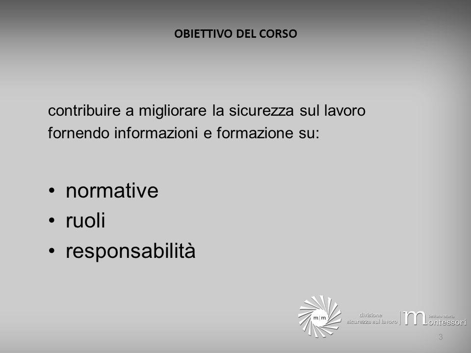 normative ruoli responsabilità