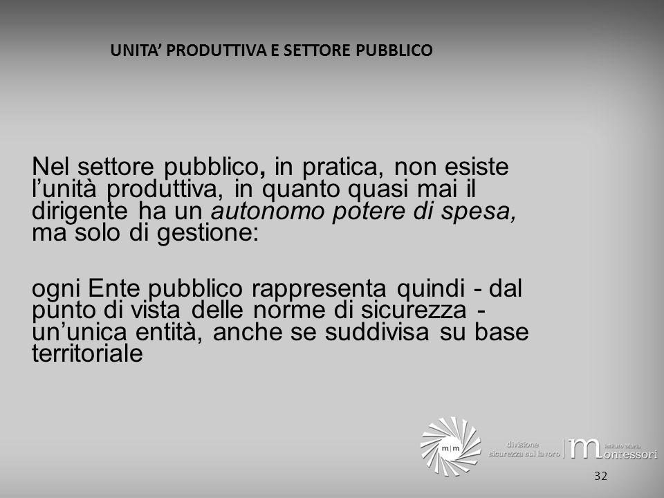 UNITA' PRODUTTIVA E SETTORE PUBBLICO
