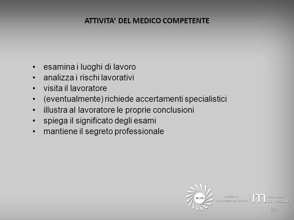 ATTIVITA' DEL MEDICO COMPETENTE