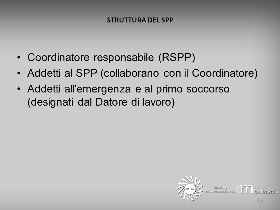Coordinatore responsabile (RSPP)