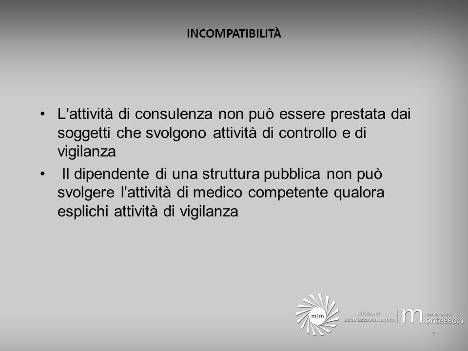 INCOMPATIBILITÀL attività di consulenza non può essere prestata dai soggetti che svolgono attività di controllo e di vigilanza.
