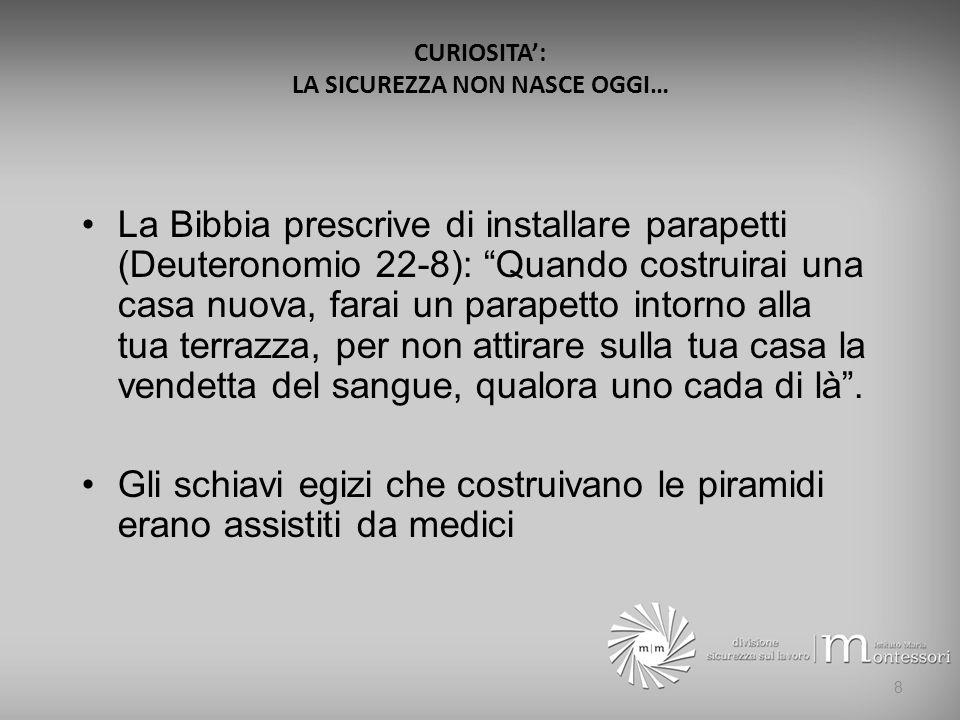 CURIOSITA': LA SICUREZZA NON NASCE OGGI…