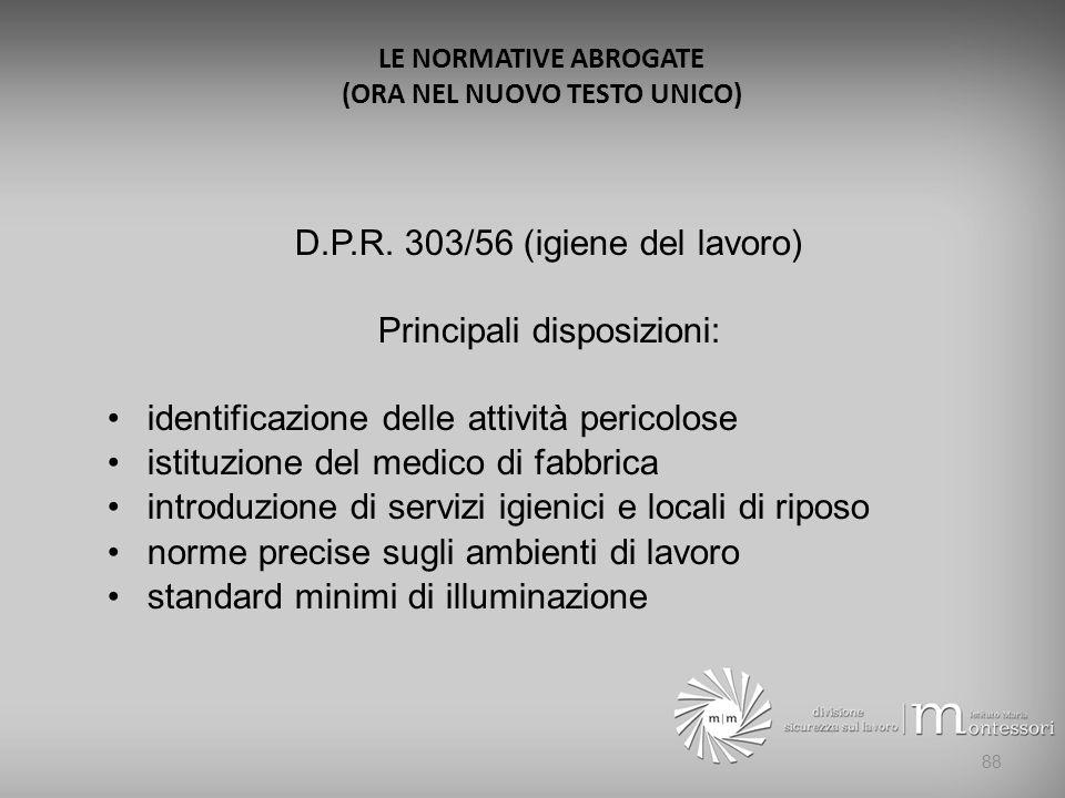 LE NORMATIVE ABROGATE (ORA NEL NUOVO TESTO UNICO)