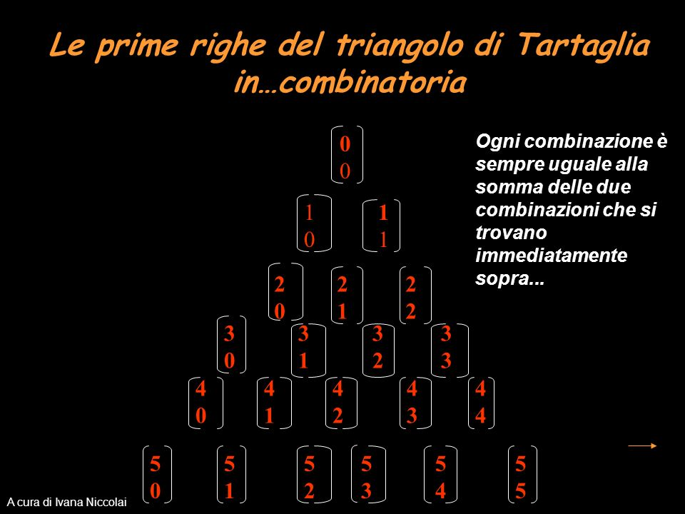 Le prime righe del triangolo di Tartaglia in…combinatoria