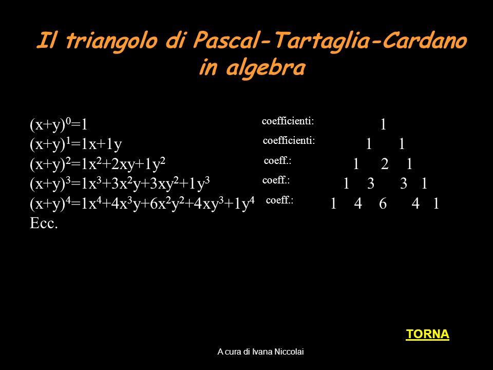 Il triangolo di Pascal-Tartaglia-Cardano in algebra