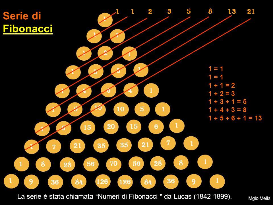1 1. 2. 3. 5. 8. 13. 21. Serie di Fibonacci. 1. 1. 1. 1. 2. 1. 1 = 1. 1 + 1 = 2. 1 + 2 = 3.