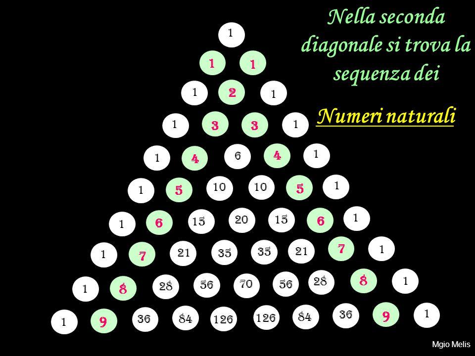 Nella seconda diagonale si trova la sequenza dei
