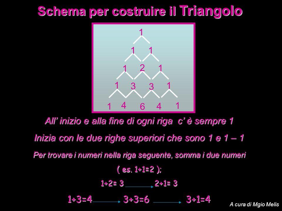 Schema per costruire il Triangolo