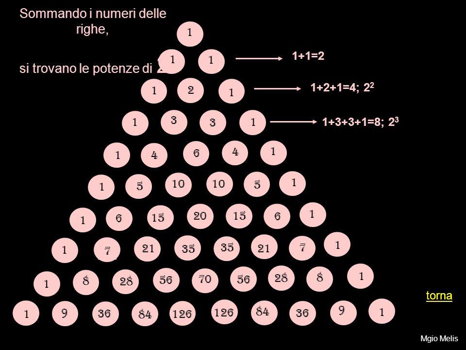 Sommando i numeri delle righe, si trovano le potenze di 2
