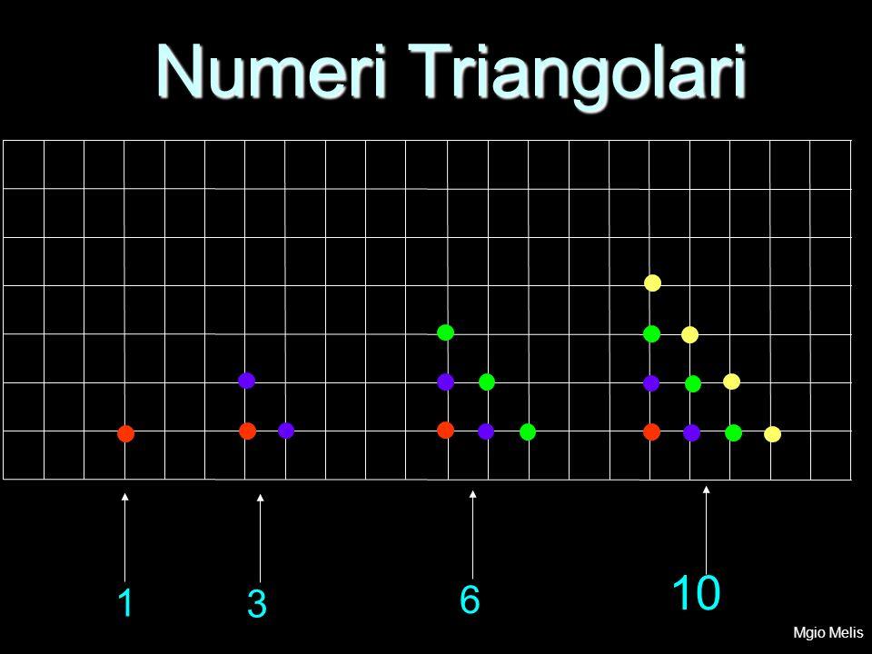 Numeri Triangolari 1 3 6 10 Mgio Melis
