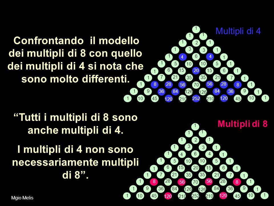 Tutti i multipli di 8 sono anche multipli di 4.