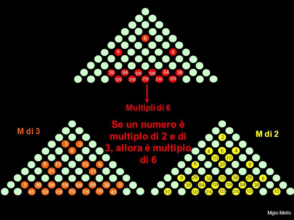 Se un numero è multiplo di 2 e di 3, allora è multiplo di 6