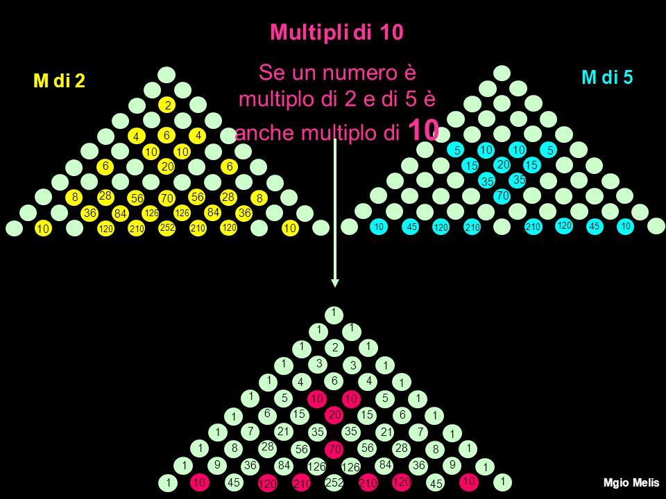 Se un numero è multiplo di 2 e di 5 è anche multiplo di 10