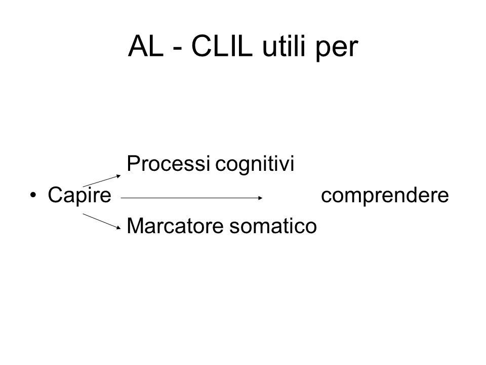 AL - CLIL utili per Processi cognitivi Capire comprendere