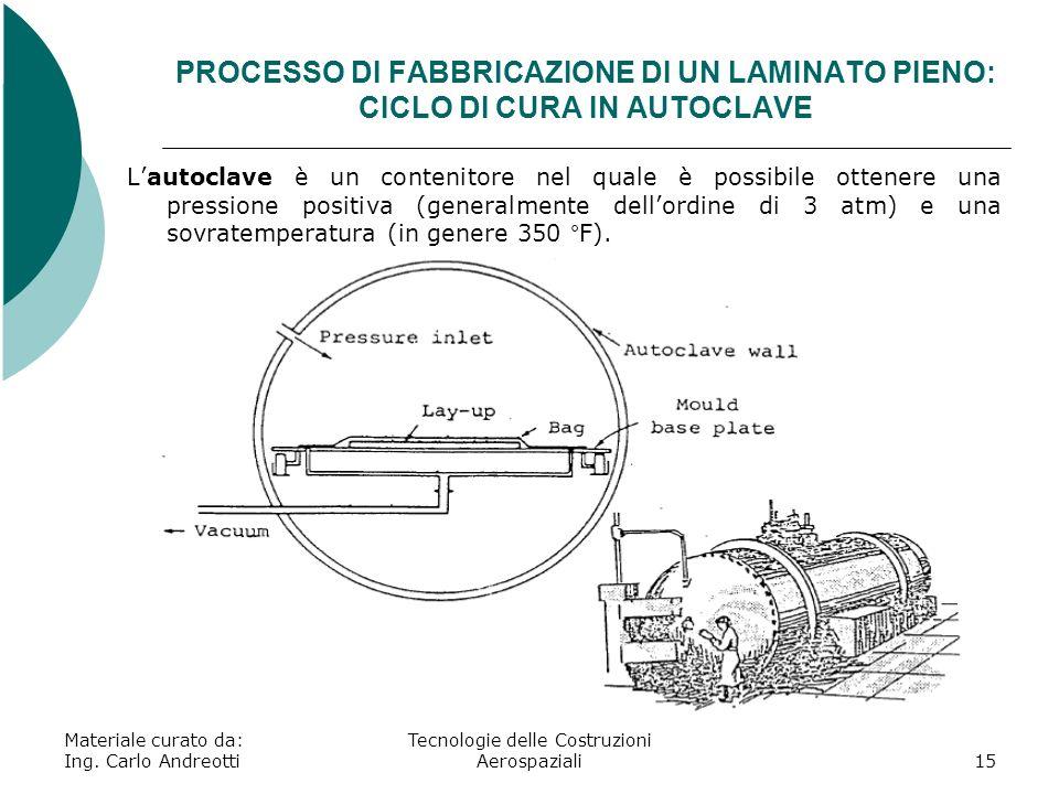 Tecnologie delle Costruzioni Aerospaziali