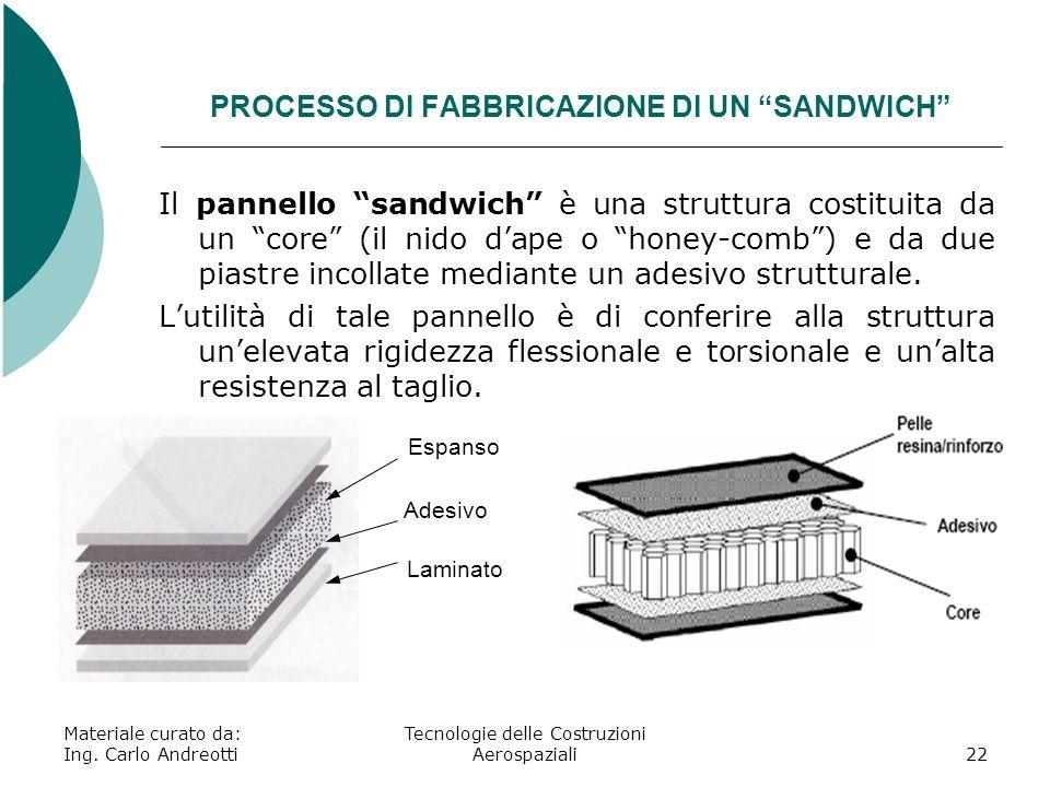 PROCESSO DI FABBRICAZIONE DI UN SANDWICH