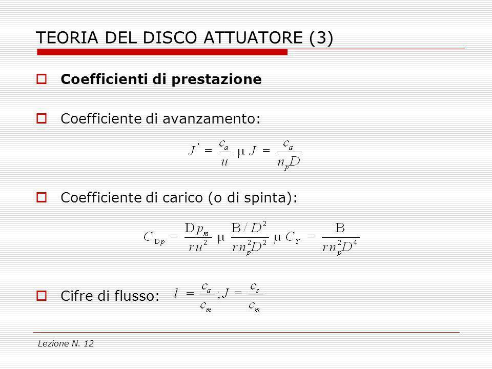 TEORIA DEL DISCO ATTUATORE (3)
