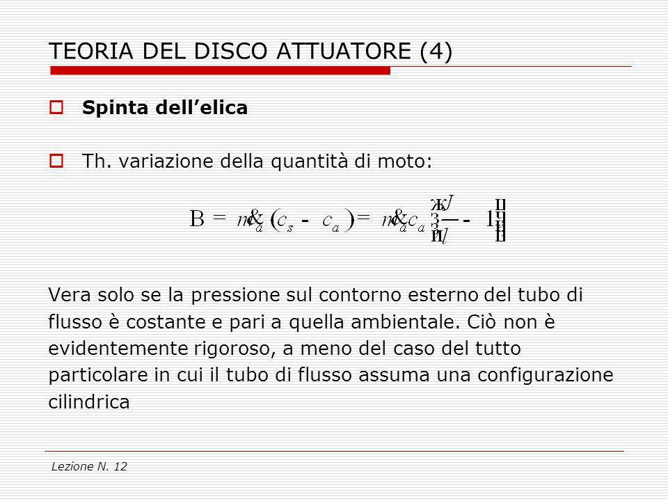 TEORIA DEL DISCO ATTUATORE (4)