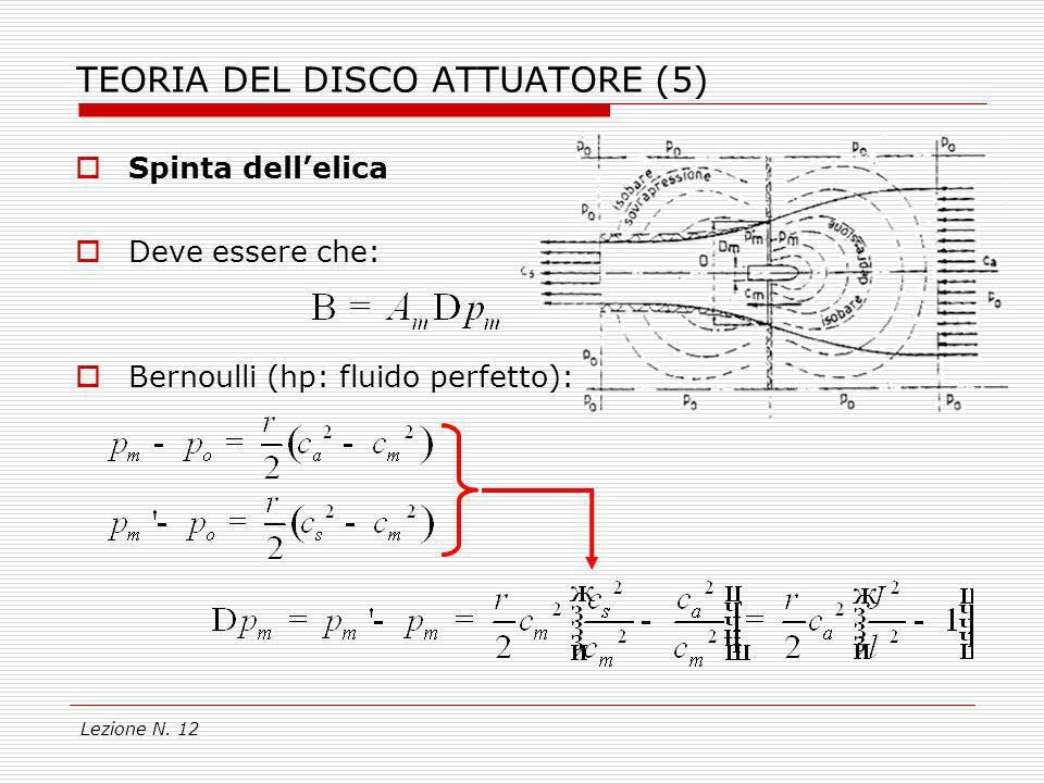 TEORIA DEL DISCO ATTUATORE (5)