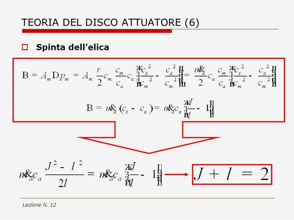 TEORIA DEL DISCO ATTUATORE (6)