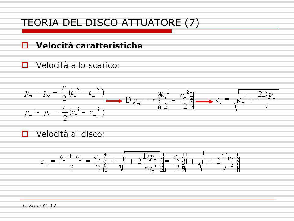 TEORIA DEL DISCO ATTUATORE (7)