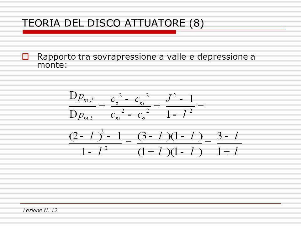 TEORIA DEL DISCO ATTUATORE (8)