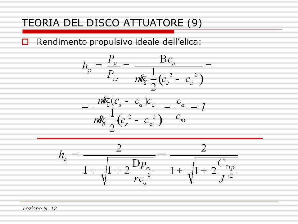 TEORIA DEL DISCO ATTUATORE (9)