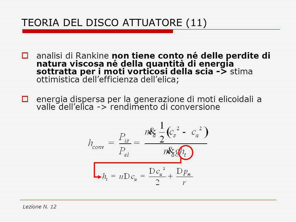 TEORIA DEL DISCO ATTUATORE (11)
