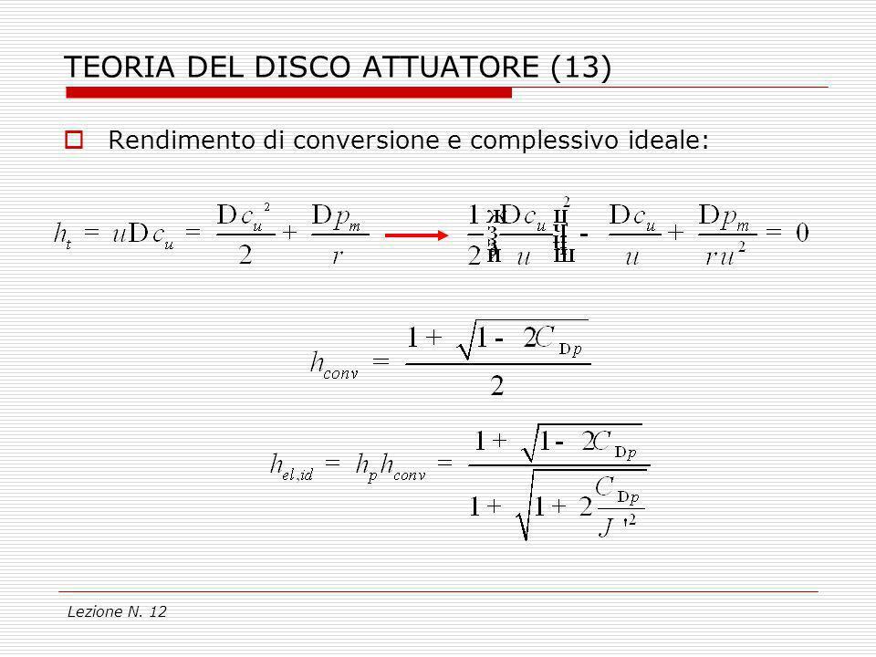 TEORIA DEL DISCO ATTUATORE (13)