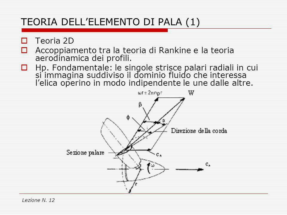 TEORIA DELL'ELEMENTO DI PALA (1)