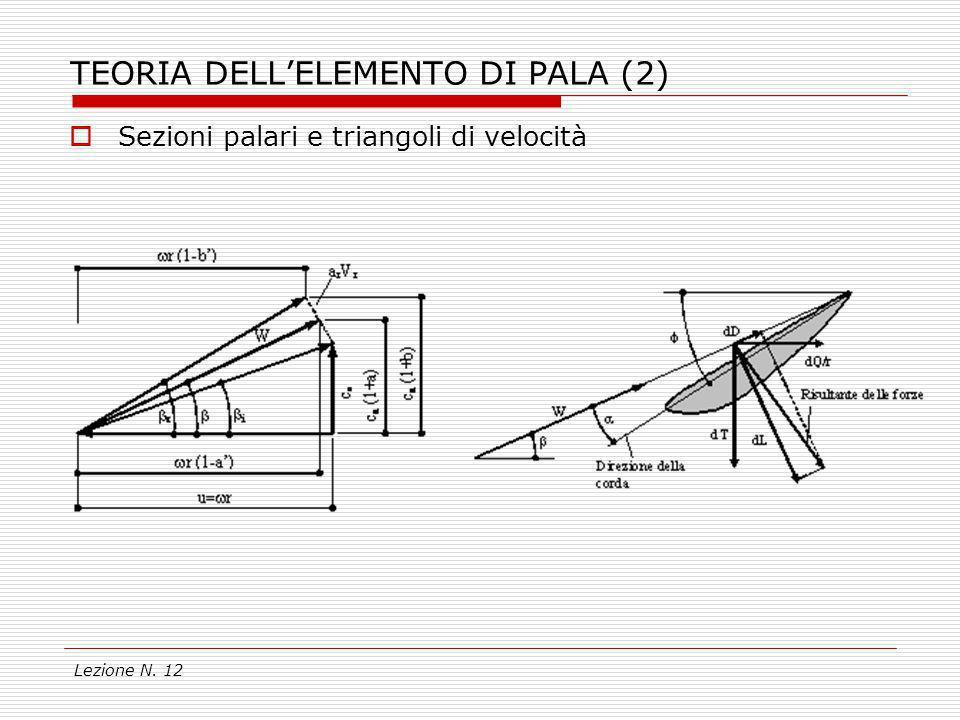 TEORIA DELL'ELEMENTO DI PALA (2)