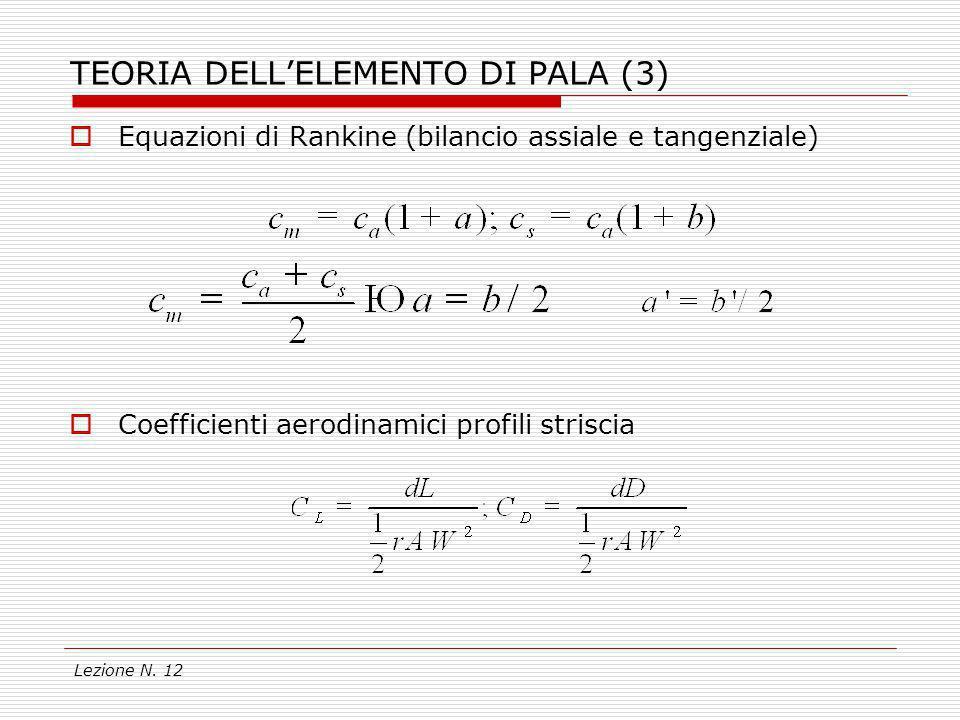 TEORIA DELL'ELEMENTO DI PALA (3)