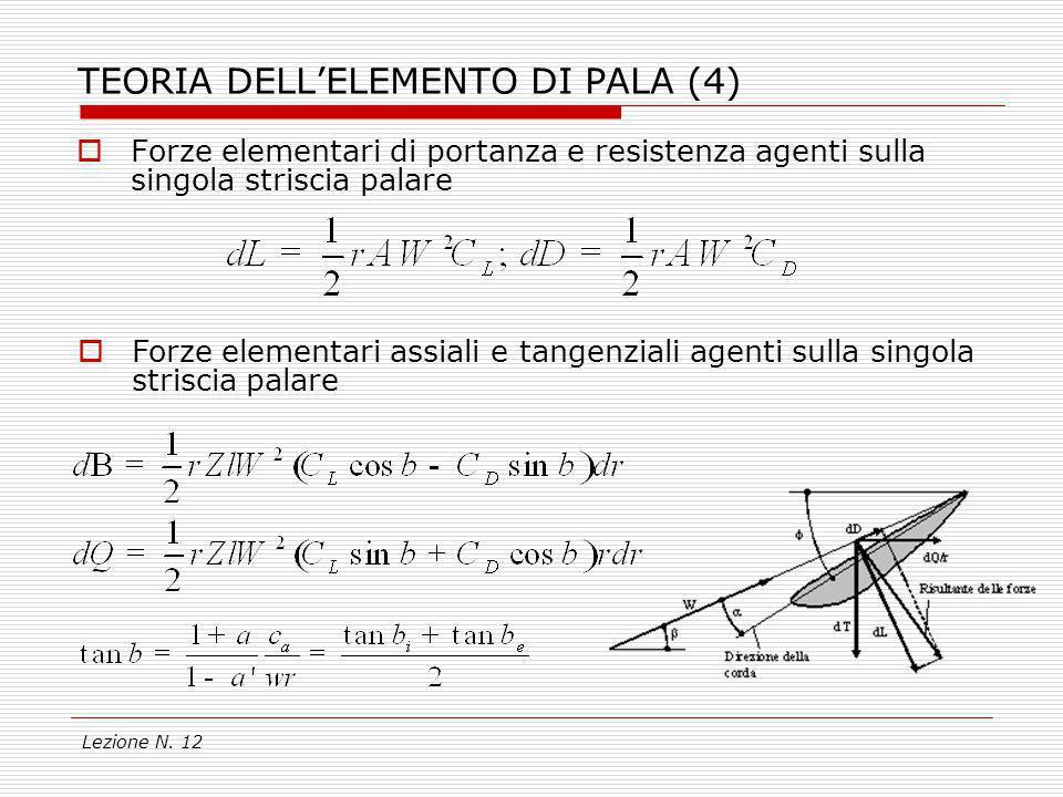 TEORIA DELL'ELEMENTO DI PALA (4)