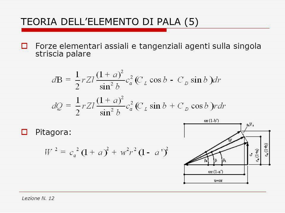 TEORIA DELL'ELEMENTO DI PALA (5)