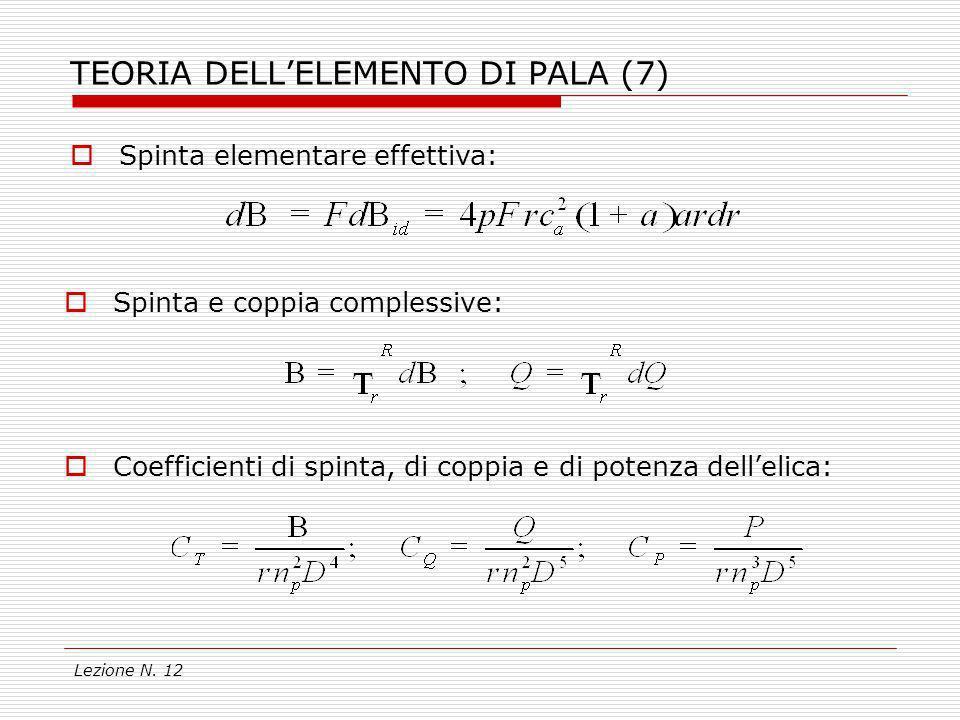 TEORIA DELL'ELEMENTO DI PALA (7)