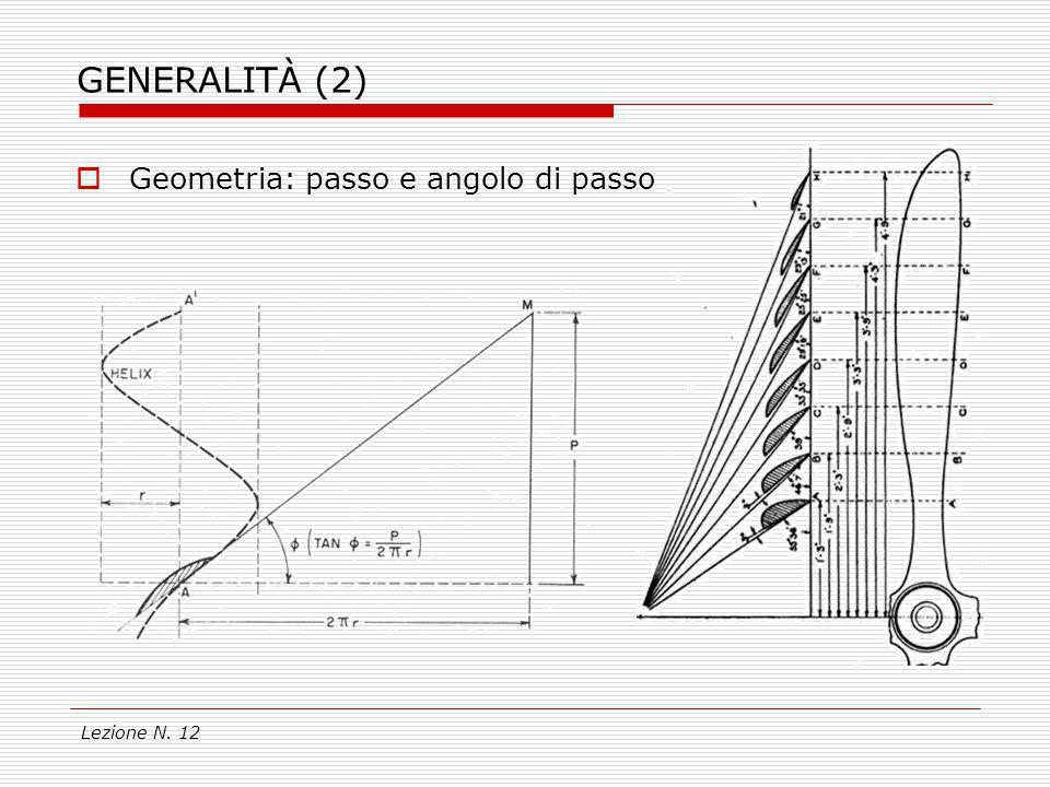 GENERALITÀ (2) Geometria: passo e angolo di passo Lezione N. 12