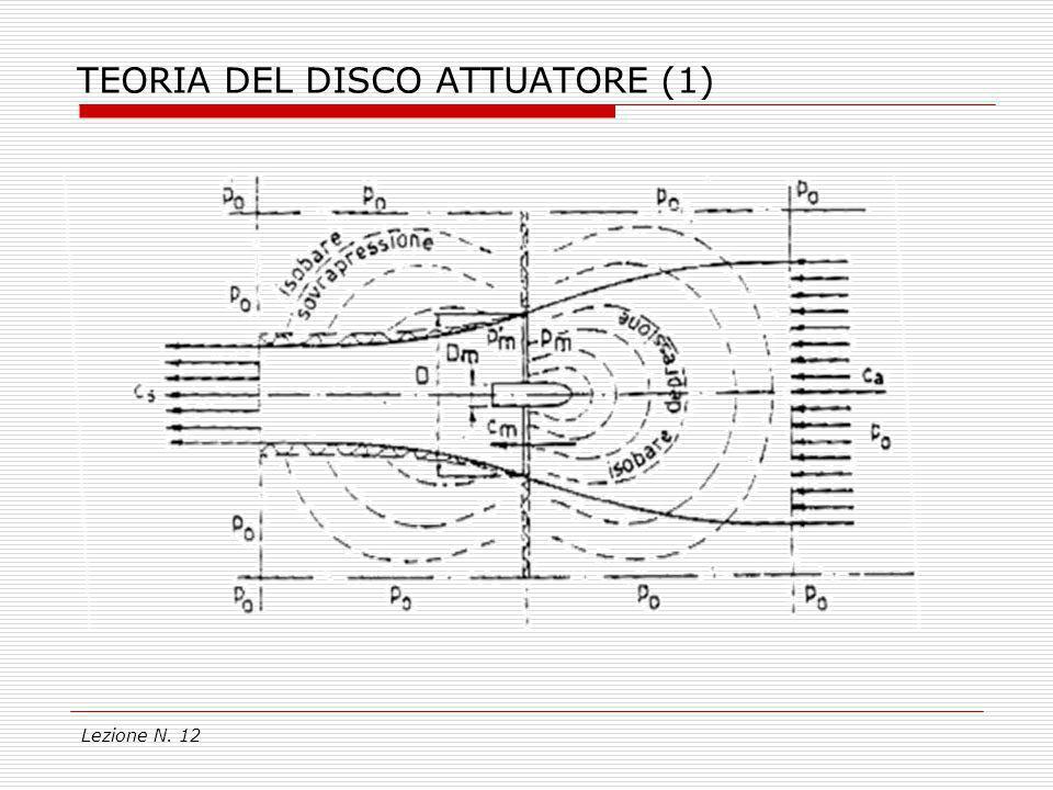 TEORIA DEL DISCO ATTUATORE (1)