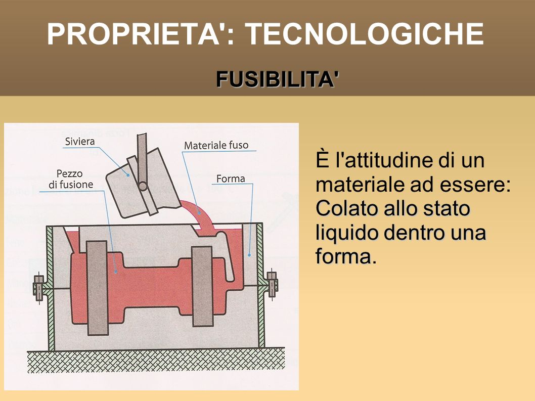 PROPRIETA : TECNOLOGICHE