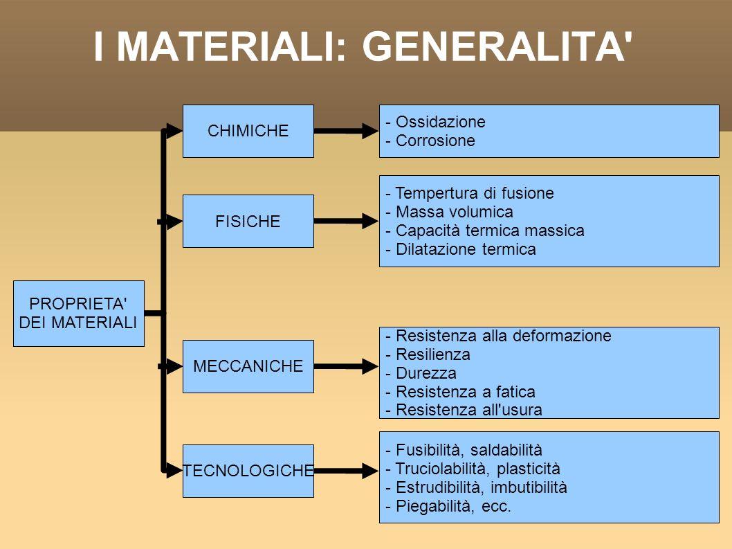I MATERIALI: GENERALITA